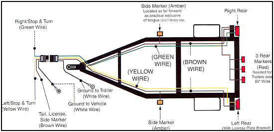 trailerdiagram towing hookup car dolly wiring diagram at crackthecode.co