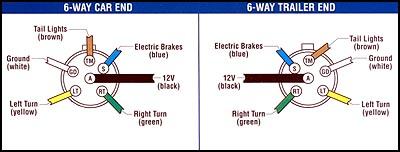 toad diode wiring diagram circuit diagram maker